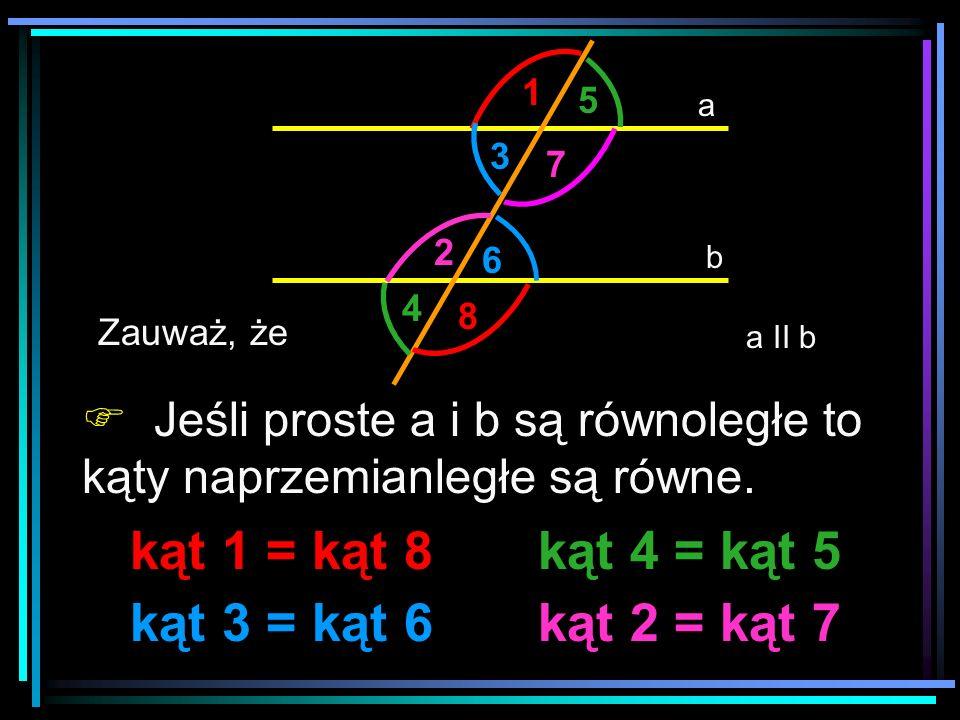 a b a II b 1 2 3 4 5 6 7 8 Jeśli proste a i b są równoległe to kąty naprzemianległe są równe. kąt 1 = kąt 8 kąt 3 = kąt 6 kąt 4 = kąt 5 kąt 2 = kąt 7