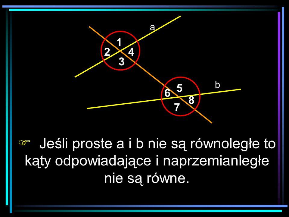a b 1 2 3 4 5 6 7 8 Jeśli proste a i b nie są równoległe to kąty odpowiadające i naprzemianległe nie są równe.