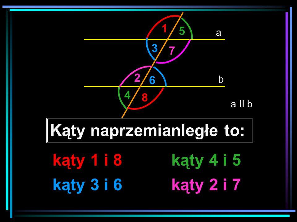 a b a II b 1 2 3 4 5 6 7 8 Jeśli proste a i b są równoległe to kąty naprzemianległe są równe.
