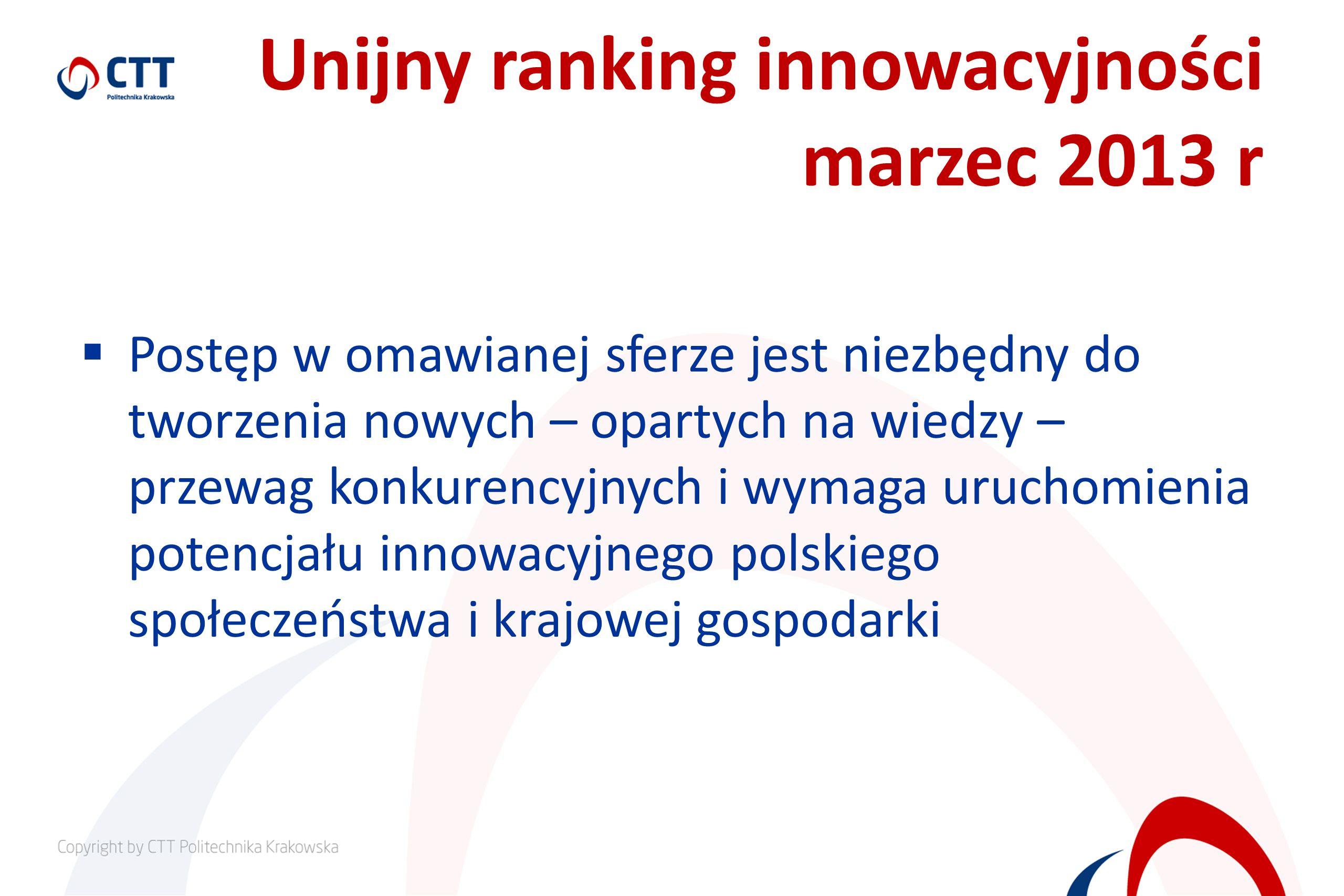 Unijny ranking innowacyjności marzec 2013 r Postęp w omawianej sferze jest niezbędny do tworzenia nowych – opartych na wiedzy – przewag konkurencyjnych i wymaga uruchomienia potencjału innowacyjnego polskiego społeczeństwa i krajowej gospodarki