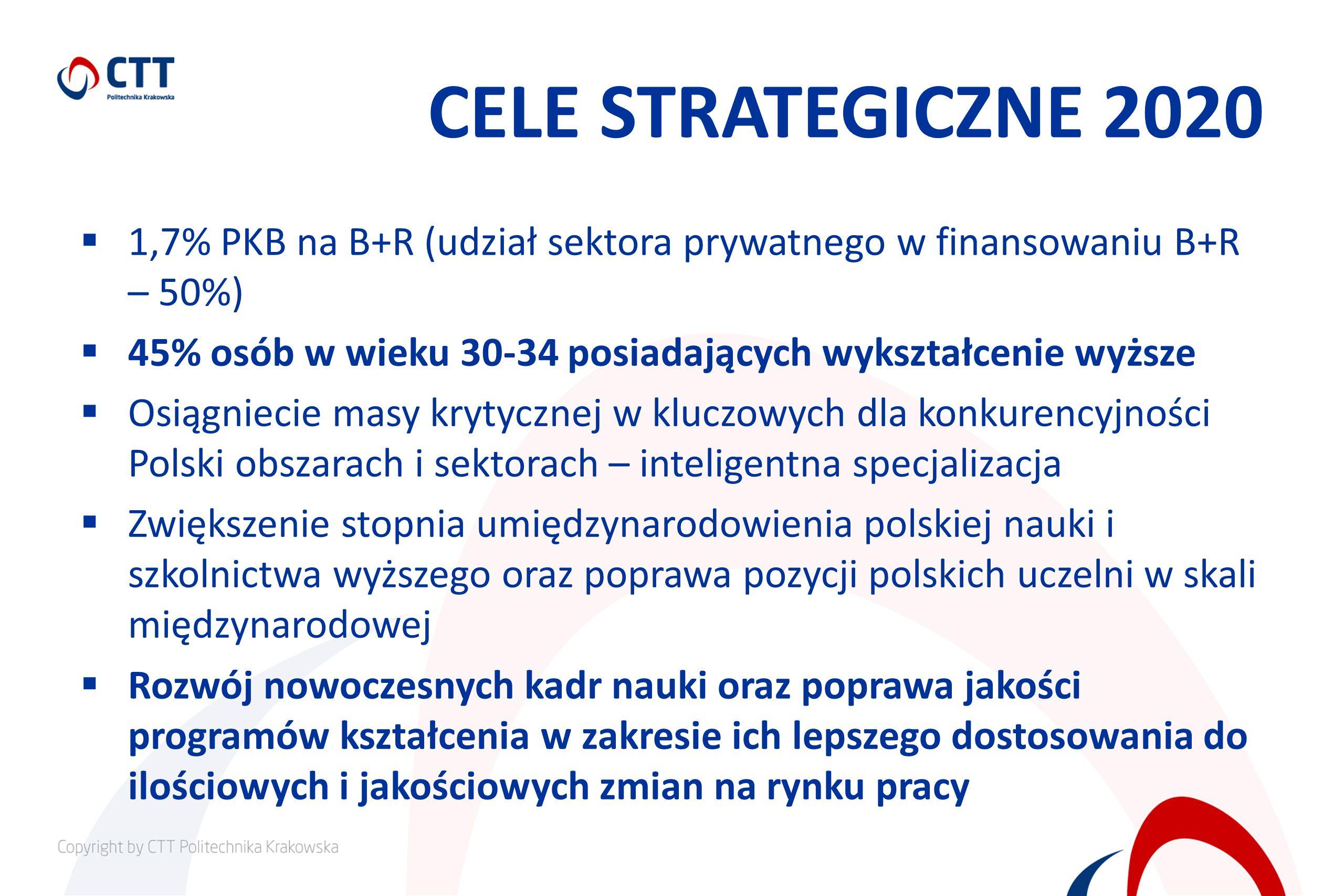CELE STRATEGICZNE 2020 1,7% PKB na B+R (udział sektora prywatnego w finansowaniu B+R – 50%) 45% osób w wieku 30-34 posiadających wykształcenie wyższe Osiągniecie masy krytycznej w kluczowych dla konkurencyjności Polski obszarach i sektorach – inteligentna specjalizacja Zwiększenie stopnia umiędzynarodowienia polskiej nauki i szkolnictwa wyższego oraz poprawa pozycji polskich uczelni w skali międzynarodowej Rozwój nowoczesnych kadr nauki oraz poprawa jakości programów kształcenia w zakresie ich lepszego dostosowania do ilościowych i jakościowych zmian na rynku pracy