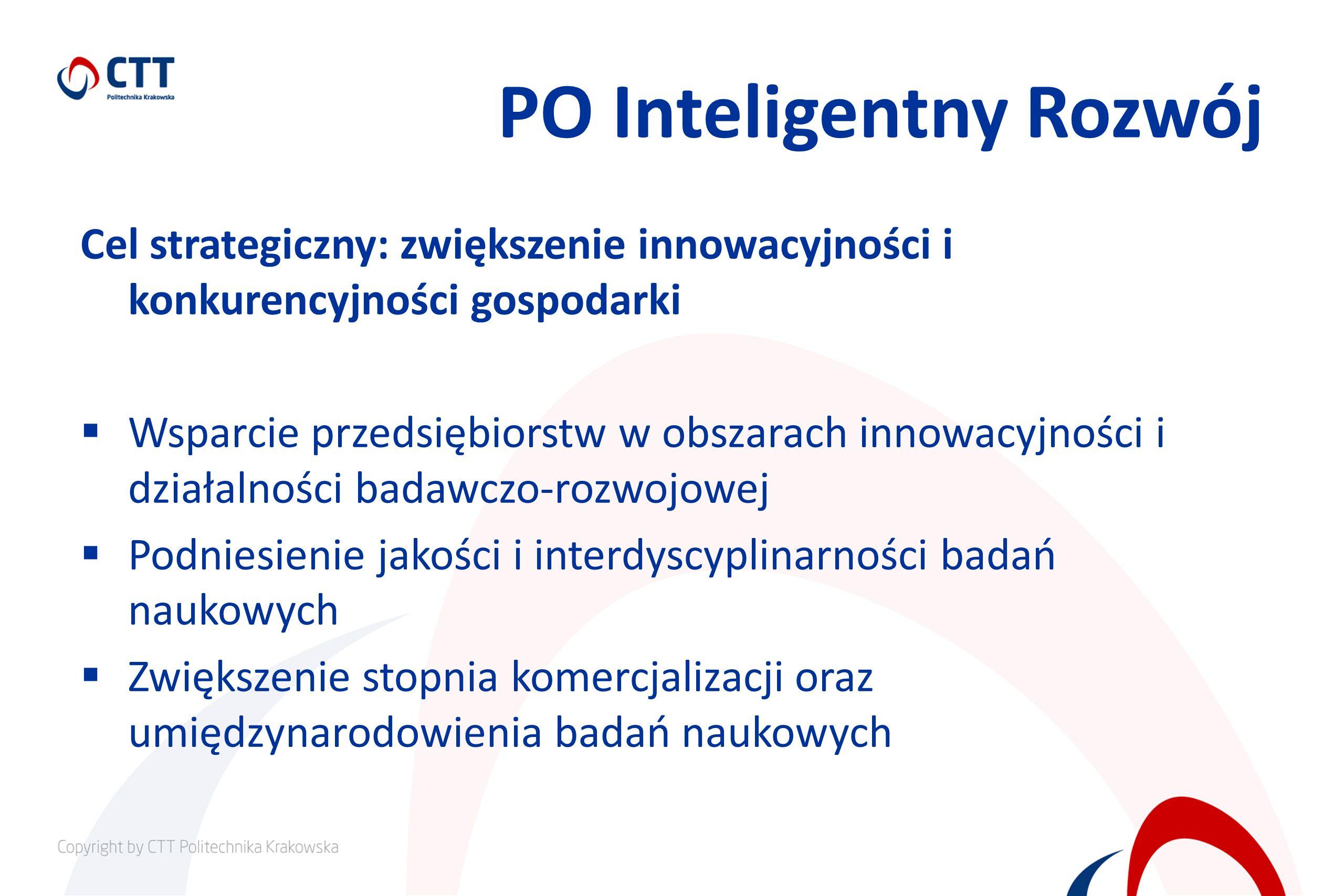 PO Inteligentny Rozwój Cel strategiczny: zwiększenie innowacyjności i konkurencyjności gospodarki Wsparcie przedsiębiorstw w obszarach innowacyjności i działalności badawczo-rozwojowej Podniesienie jakości i interdyscyplinarności badań naukowych Zwiększenie stopnia komercjalizacji oraz umiędzynarodowienia badań naukowych
