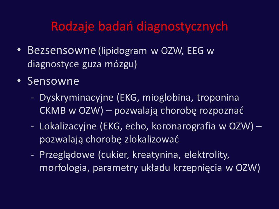 Rodzaje badań diagnostycznych Bezsensowne (lipidogram w OZW, EEG w diagnostyce guza mózgu) Sensowne -Dyskryminacyjne (EKG, mioglobina, troponina CKMB