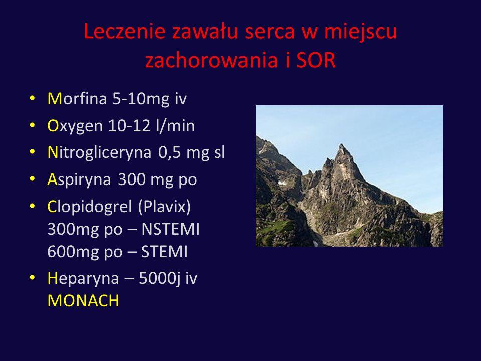 Leczenie zawału serca w miejscu zachorowania i SOR Morfina 5-10mg iv Oxygen 10-12 l/min Nitrogliceryna 0,5 mg sl Aspiryna 300 mg po Clopidogrel (Plavi