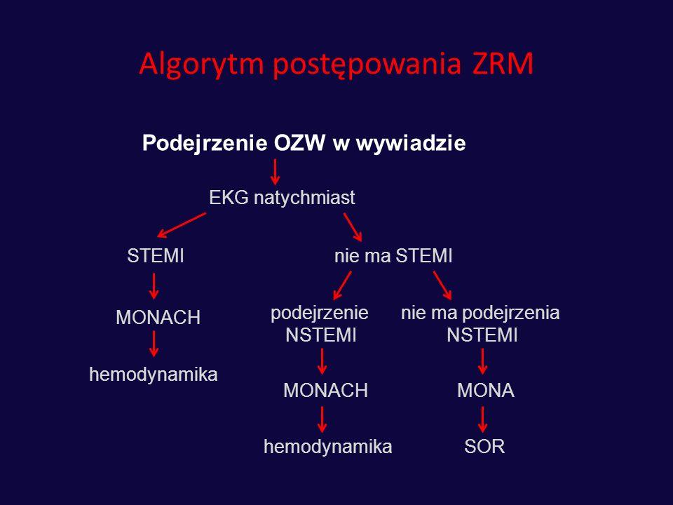 Algorytm postępowania ZRM Podejrzenie OZW w wywiadzie EKG natychmiast STEMI MONACH hemodynamika nie ma STEMI podejrzenie NSTEMI nie ma podejrzenia NST