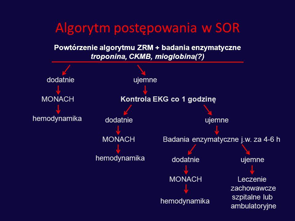 Algorytm postępowania w SOR Powtórzenie algorytmu ZRM + badania enzymatyczne troponina, CKMB, mioglobina(?) dodatnie MONACH hemodynamika ujemne dodatn
