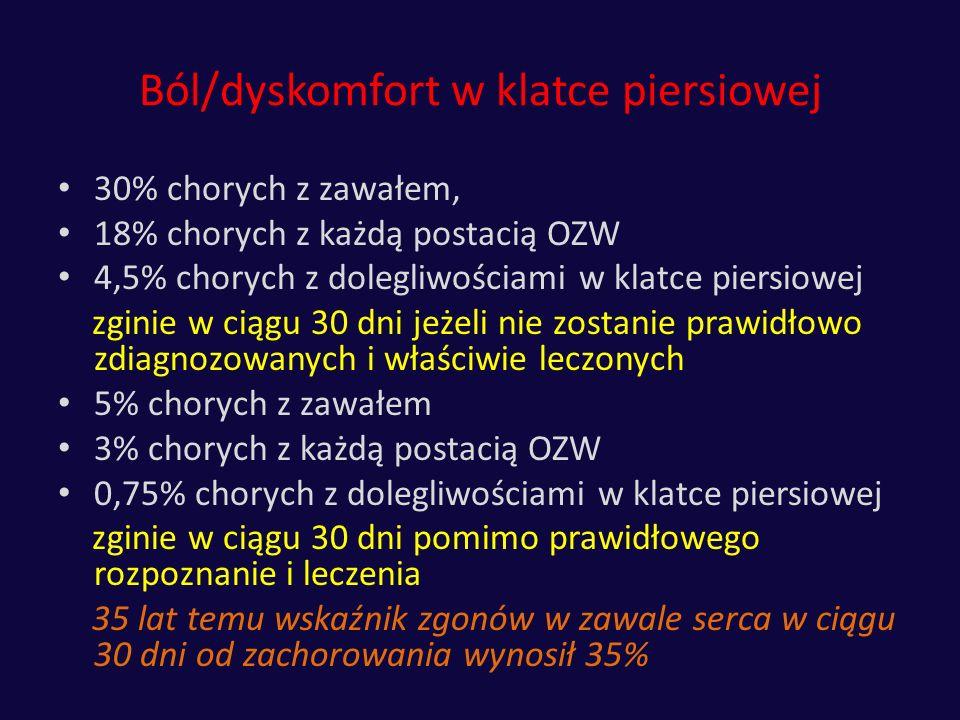 Leczenie inwazyjne przezskórne W Polsce jest wykonywane u około 90-95% chorych ze STEMI, czyli u około 900/1 milion mieszkańców rocznie, co stawia nas w grupie trzech najlepszych po tym względem Państw UE i świata (w grupie są też Dania i Czechy, w USA ok.