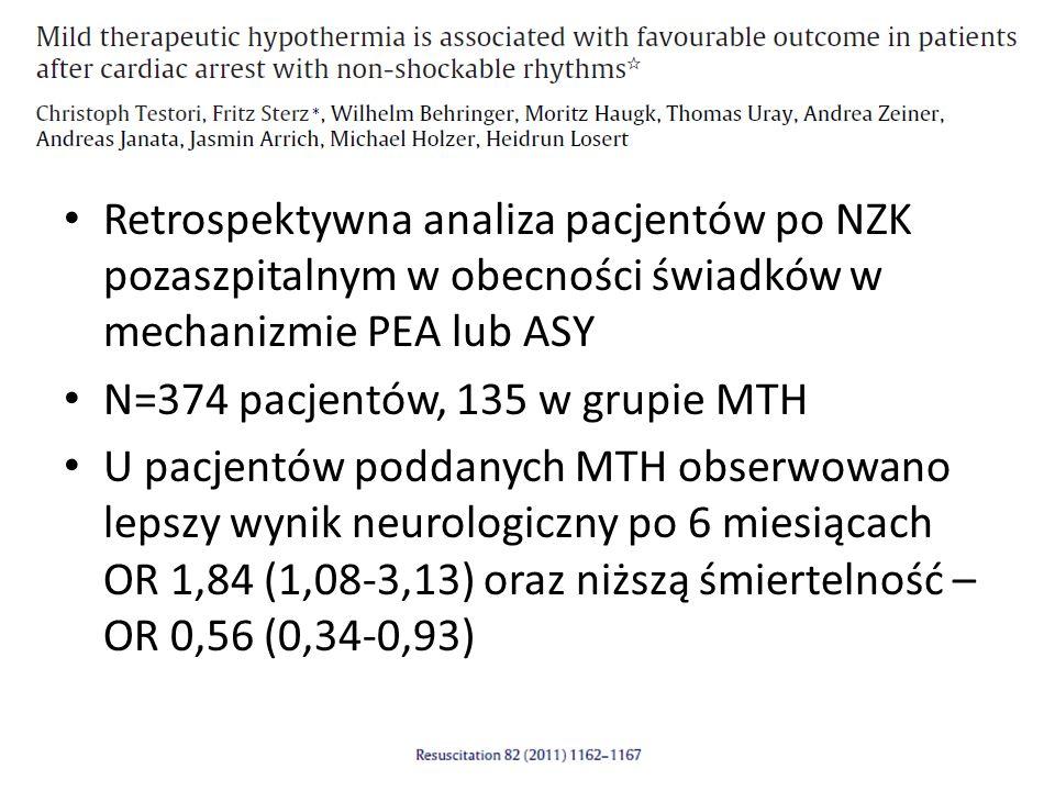 Retrospektywna analiza pacjentów po NZK pozaszpitalnym w obecności świadków w mechanizmie PEA lub ASY N=374 pacjentów, 135 w grupie MTH U pacjentów poddanych MTH obserwowano lepszy wynik neurologiczny po 6 miesiącach OR 1,84 (1,08-3,13) oraz niższą śmiertelność – OR 0,56 (0,34-0,93)
