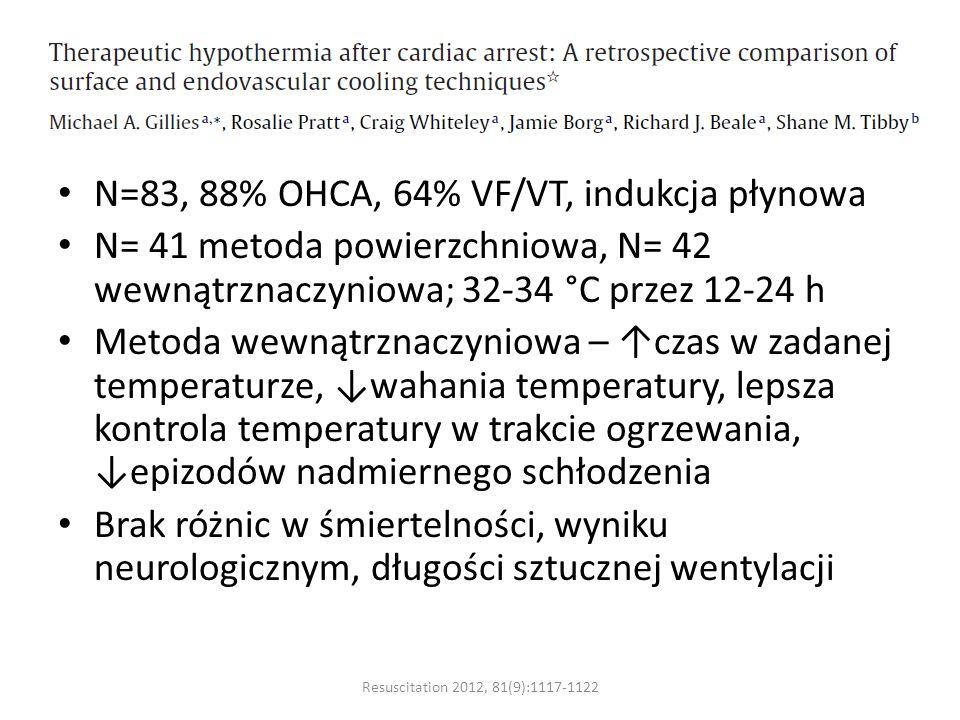 N=83, 88% OHCA, 64% VF/VT, indukcja płynowa N= 41 metoda powierzchniowa, N= 42 wewnątrznaczyniowa; 32-34 °C przez 12-24 h Metoda wewnątrznaczyniowa – czas w zadanej temperaturze, wahania temperatury, lepsza kontrola temperatury w trakcie ogrzewania, epizodów nadmiernego schłodzenia Brak różnic w śmiertelności, wyniku neurologicznym, długości sztucznej wentylacji Resuscitation 2012, 81(9):1117-1122