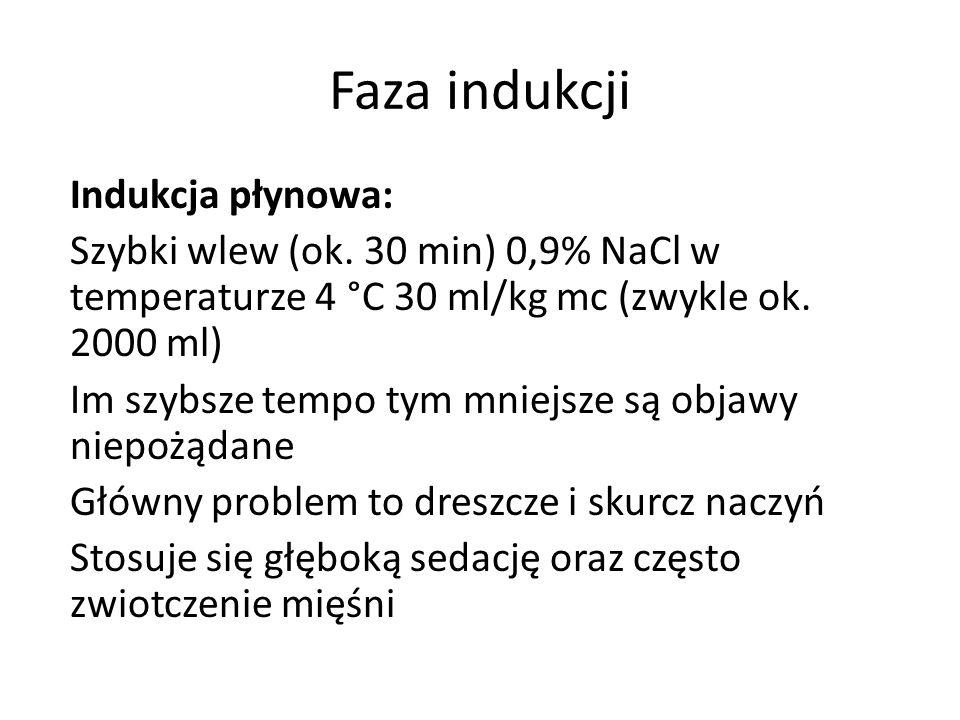 Faza indukcji Indukcja płynowa: Szybki wlew (ok.