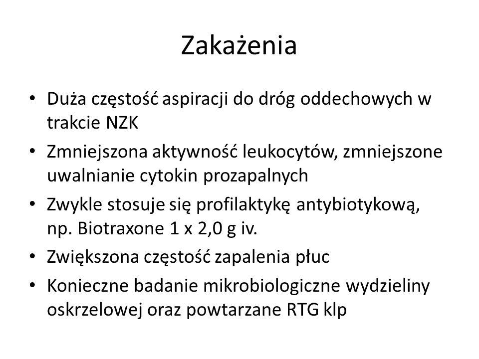 Zakażenia Duża częstość aspiracji do dróg oddechowych w trakcie NZK Zmniejszona aktywność leukocytów, zmniejszone uwalnianie cytokin prozapalnych Zwykle stosuje się profilaktykę antybiotykową, np.