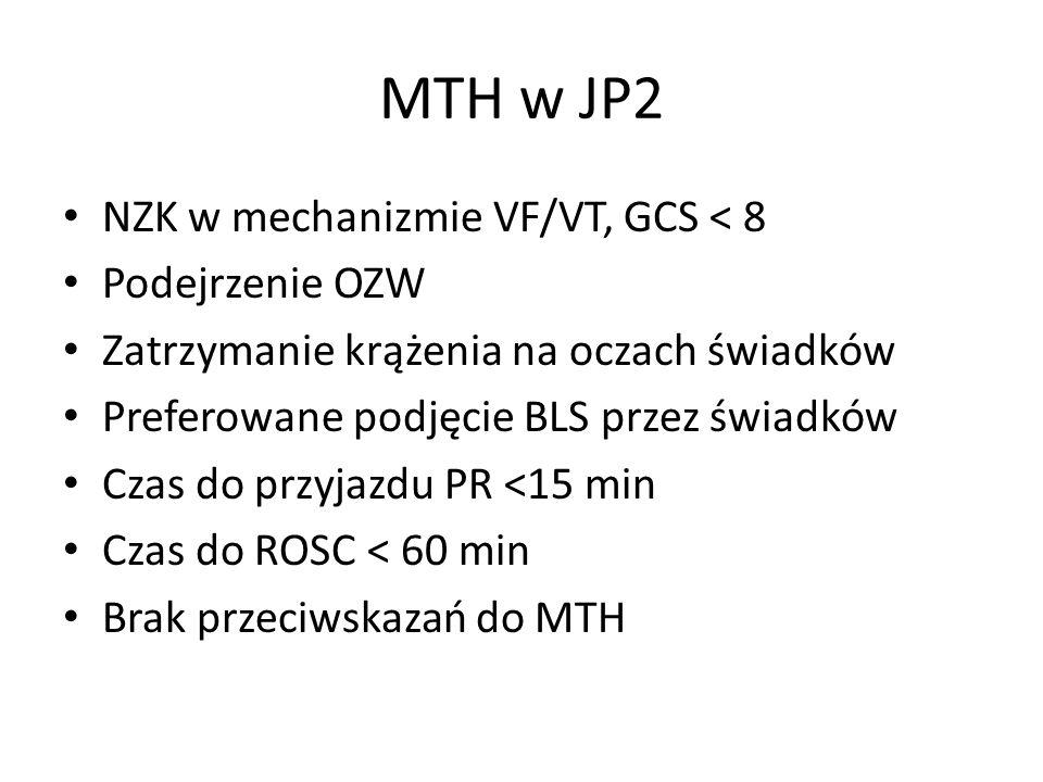 MTH w JP2 NZK w mechanizmie VF/VT, GCS < 8 Podejrzenie OZW Zatrzymanie krążenia na oczach świadków Preferowane podjęcie BLS przez świadków Czas do przyjazdu PR <15 min Czas do ROSC < 60 min Brak przeciwskazań do MTH