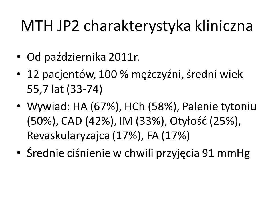 MTH JP2 charakterystyka kliniczna Od października 2011r.