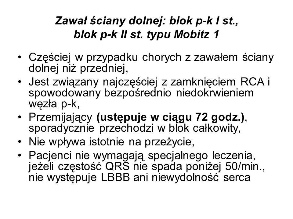 Zawał ściany dolnej: blok p-k I st., blok p-k II st. typu Mobitz 1 Częściej w przypadku chorych z zawałem ściany dolnej niż przedniej, Jest związany n