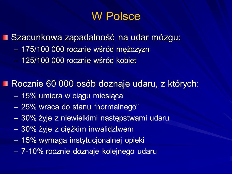 W Polsce Szacunkowa zapadalność na udar mózgu: –175/100 000 rocznie wśród mężczyzn –125/100 000 rocznie wśród kobiet Rocznie 60 000 osób doznaje udaru, z których: – –15% umiera w ciągu miesiąca – –25% wraca do stanu normalnego – –30% żyje z niewielkimi następstwami udaru – –30% żyje z ciężkim inwalidztwem – –15% wymaga instytucjonalnej opieki – –7-10% rocznie doznaje kolejnego udaru