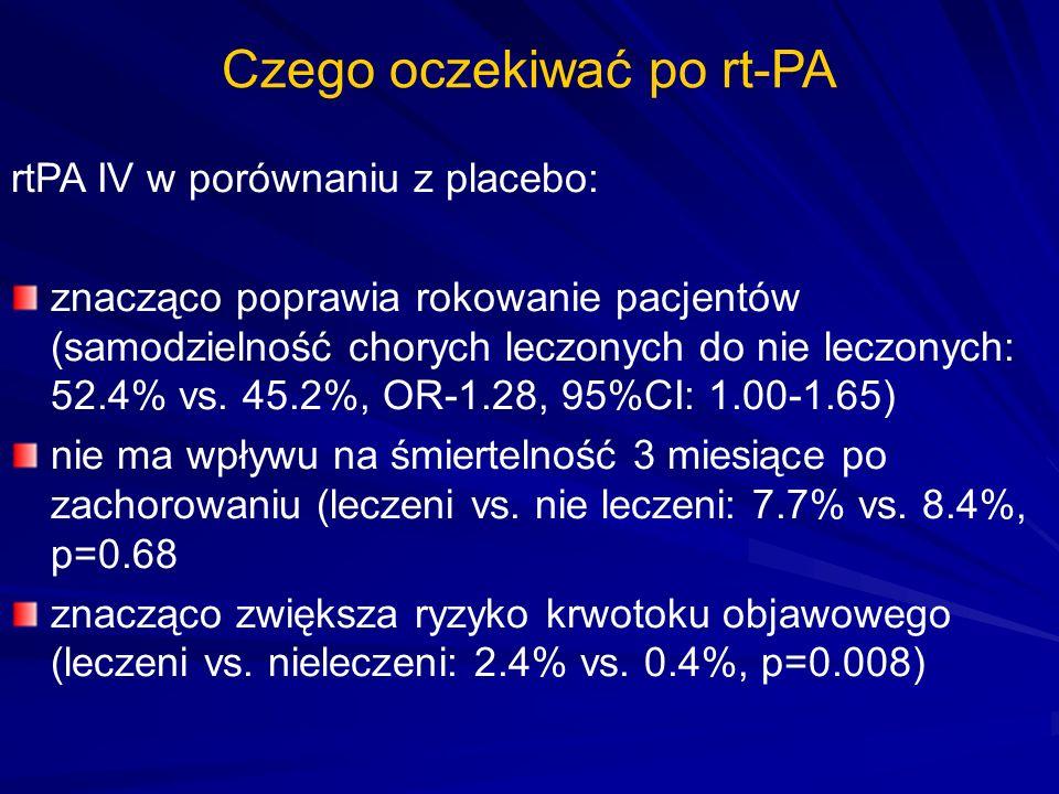 Czego oczekiwać po rt-PA rtPA IV w porównaniu z placebo: znacząco poprawia rokowanie pacjentów (samodzielność chorych leczonych do nie leczonych: 52.4% vs.