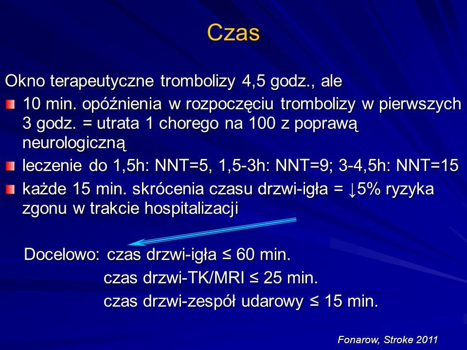 Zalecenia European Stroke Organization (2008) Ostrożne obniżanie CTK, gdy >220/120mmHg w powtarzanych pomiarach albo u chorych z ciężką niewydolnością serca, rozwarstwieniem aorty, encefalopatią nadciśnieniową (klasa VI) Unikanie gwałtownego obniżania CTK (klasa II) Niskie CTK wtórne do hipowolemii lub związane z pogorszeniem się stanu neurologicznego w świeżym udarze mózgu należy leczyć roztworami zwiększającymi objętość wewnątrznaczyniową (klasa VI) Obniżanie CTK przed leczeniem fibrynolitycznym, jeżeli >185/110mmHg (klasa IV)