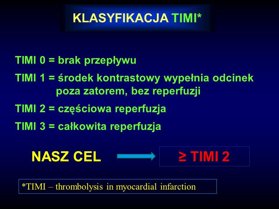 TIMI 0 = brak przepływu TIMI 1 = środek kontrastowy wypełnia odcinek poza zatorem, bez reperfuzji TIMI 2 = częściowa reperfuzja TIMI 3 = całkowita rep