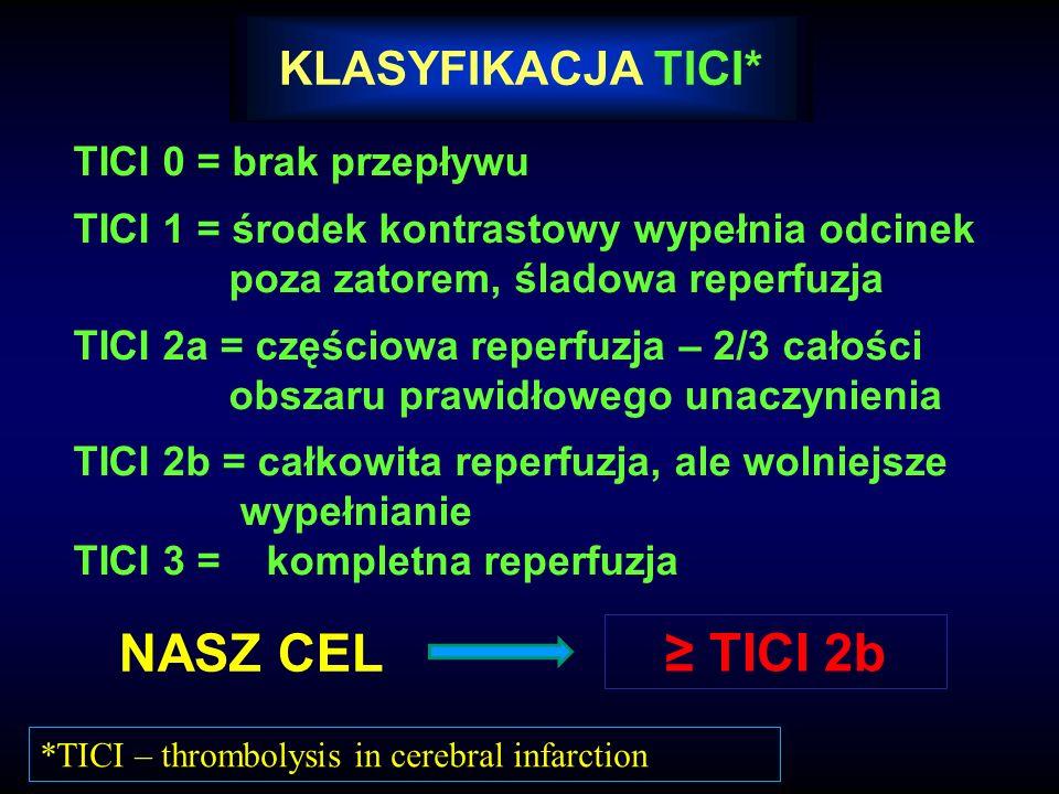 KLASYFIKACJA TICI* *TICI – thrombolysis in cerebral infarction TICI 0 = brak przepływu TICI 1 = środek kontrastowy wypełnia odcinek poza zatorem, ślad