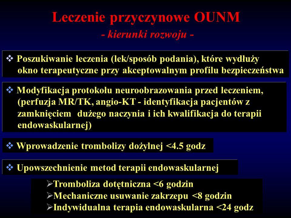 Leczenie przyczynowe OUNM - kierunki rozwoju - Poszukiwanie leczenia (lek/sposób podania), które wydłuży okno terapeutyczne przy akceptowalnym profilu