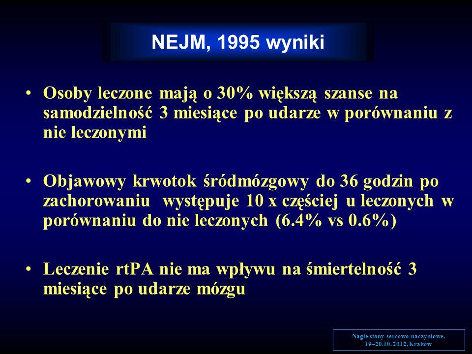 TK + angio-TK + perf-TK badanie neurologiczne i.v.