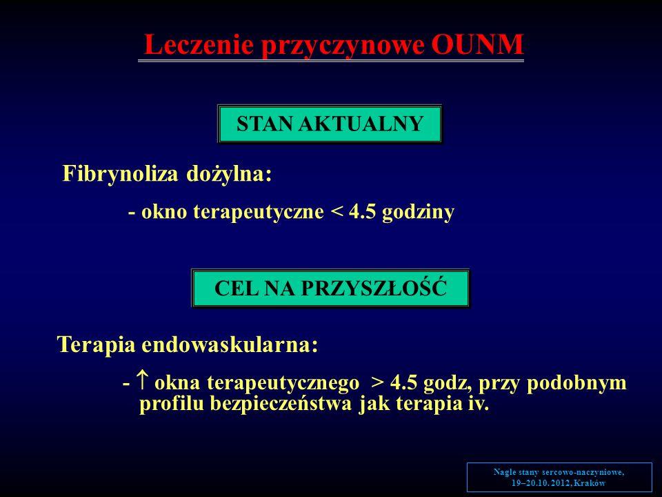 Terapia endowaskularna w OUNM Tromboliza ia, Ultradźwięki o częstotliwości 2 MHz, Mechaniczne usuwanie zakrzepu, Stenty tętnic wewnątrzczaszkowych Nagłe stany sercowo-naczyniowe, 19–20.10.