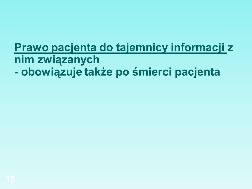 Prawo pacjenta do tajemnicy informacji z nim związanych - obowiązuje także po śmierci pacjenta 15