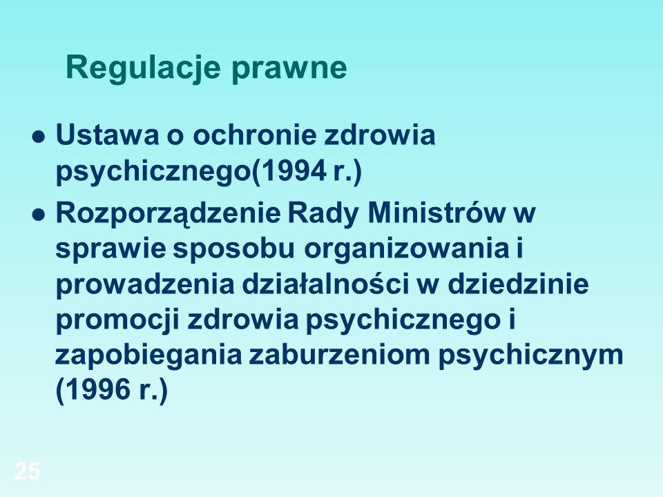Regulacje prawne Ustawa o ochronie zdrowia psychicznego(1994 r.) Rozporządzenie Rady Ministrów w sprawie sposobu organizowania i prowadzenia działalno