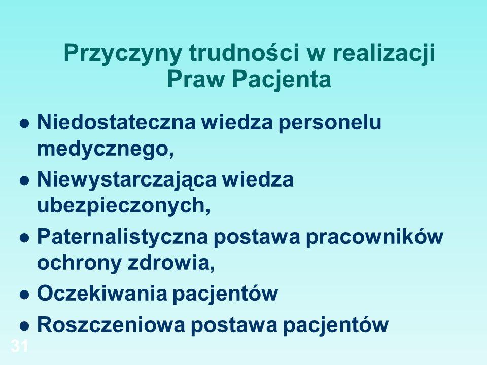 31 Przyczyny trudności w realizacji Praw Pacjenta Niedostateczna wiedza personelu medycznego, Niewystarczająca wiedza ubezpieczonych, Paternalistyczna