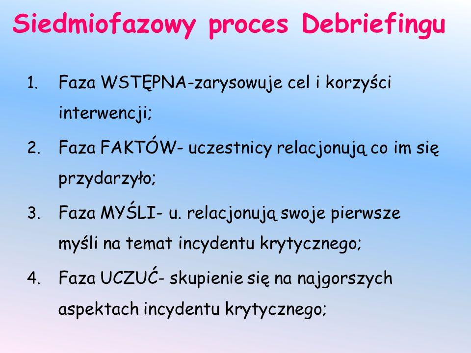 Siedmiofazowy proces Debriefingu 1. Faza WSTĘPNA-zarysowuje cel i korzyści interwencji; 2. Faza FAKTÓW- uczestnicy relacjonują co im się przydarzyło;