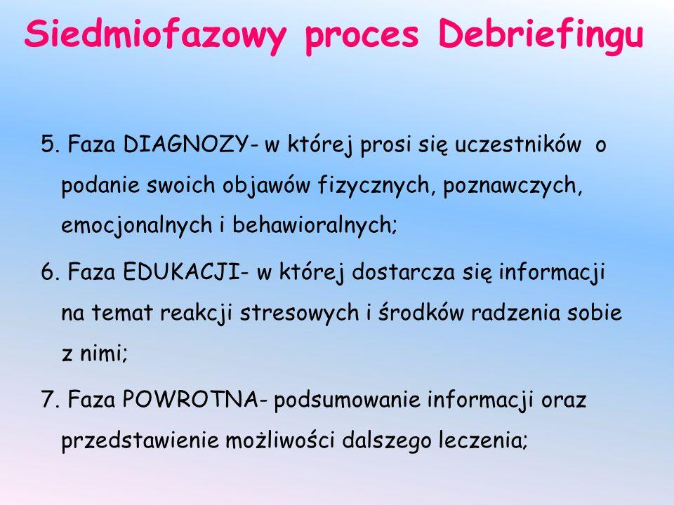Siedmiofazowy proces Debriefingu 5. Faza DIAGNOZY- w której prosi się uczestników o podanie swoich objawów fizycznych, poznawczych, emocjonalnych i be