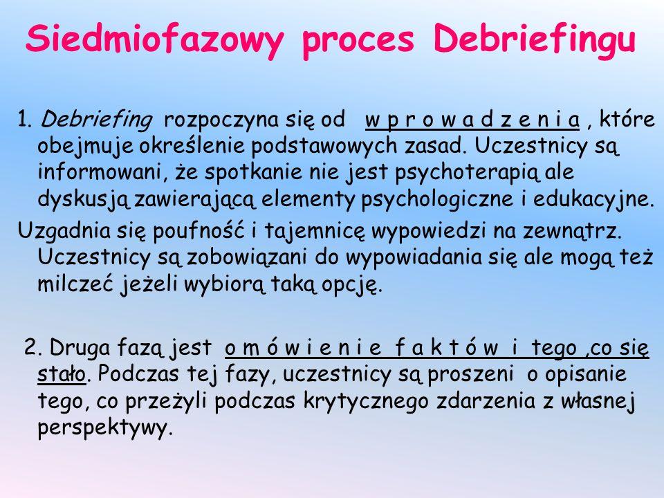 Siedmiofazowy proces Debriefingu 1. Debriefing rozpoczyna się od w p r o w a d z e n i a, które obejmuje określenie podstawowych zasad. Uczestnicy są