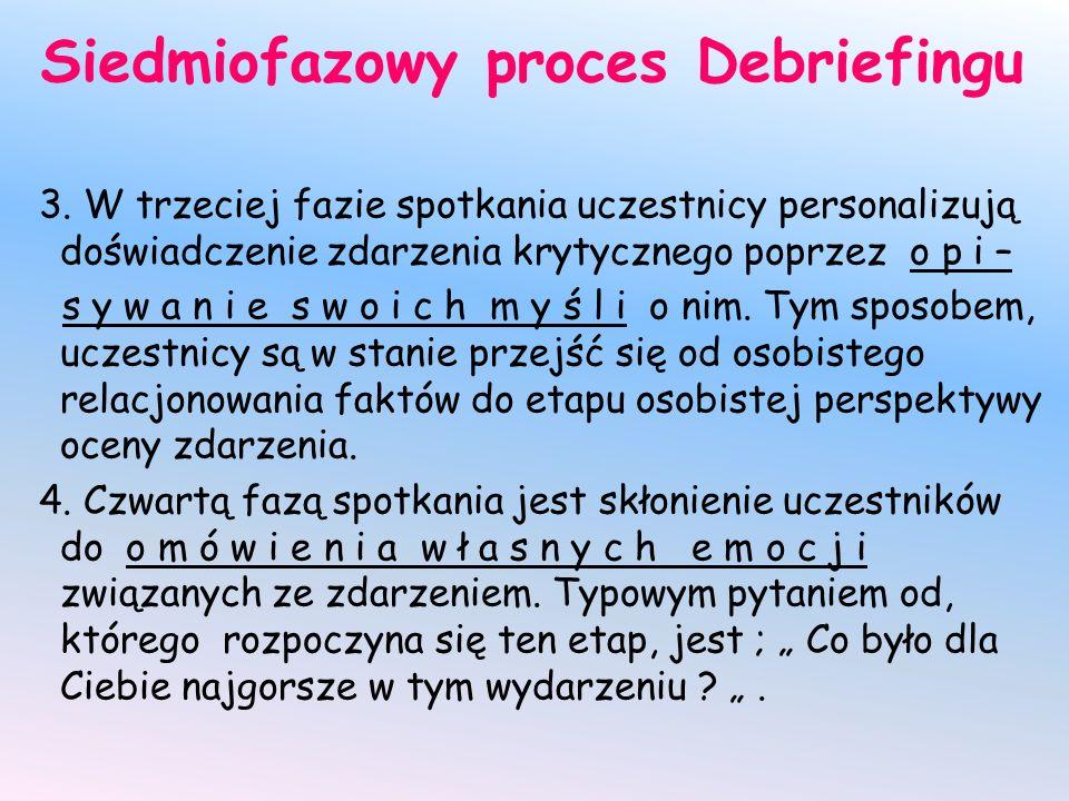 Siedmiofazowy proces Debriefingu 3. W trzeciej fazie spotkania uczestnicy personalizują doświadczenie zdarzenia krytycznego poprzez o p i – s y w a n