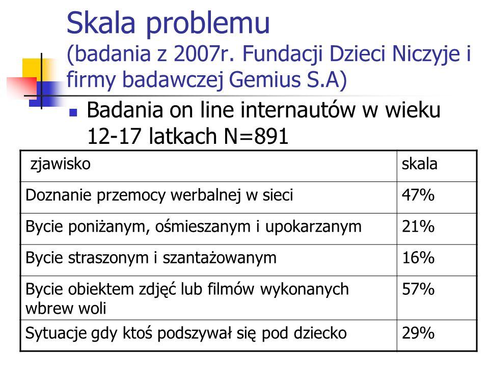 Skala problemu (badania z 2007r. Fundacji Dzieci Niczyje i firmy badawczej Gemius S.A) Badania on line internautów w wieku 12-17 latkach N=891 zjawisk