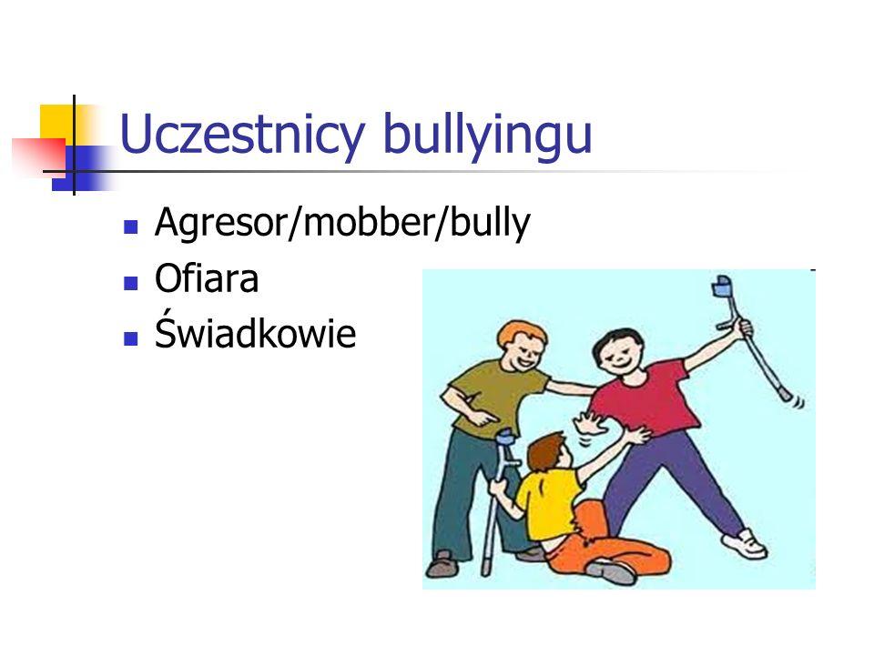 Uczestnicy bullyingu Agresor/mobber/bully Ofiara Świadkowie
