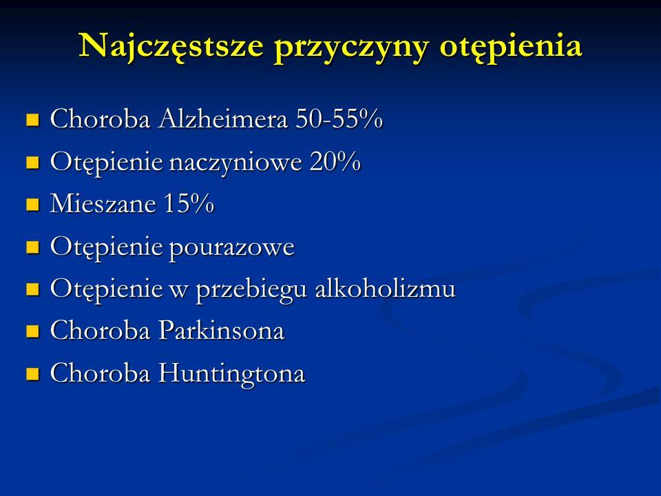 Najczęstsze przyczyny otępienia Choroba Alzheimera 50-55% Choroba Alzheimera 50-55% Otępienie naczyniowe 20% Otępienie naczyniowe 20% Mieszane 15% Mie