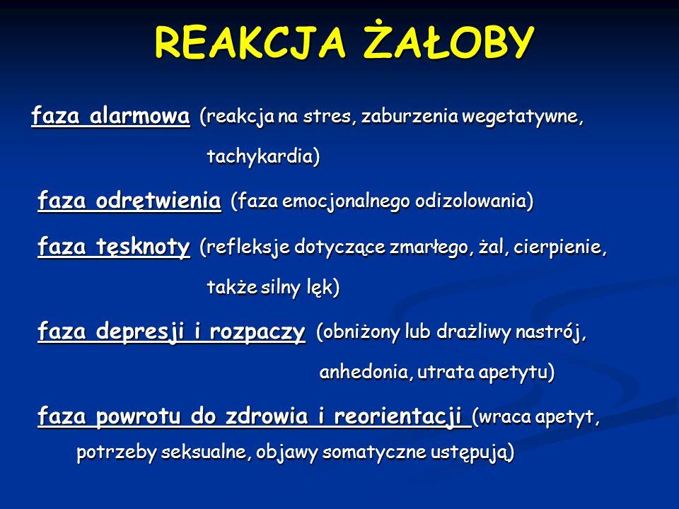 REAKCJA ŻAŁOBY faza alarmowa (reakcja na stres, zaburzenia wegetatywne, tachykardia) tachykardia) faza odrętwienia (faza emocjonalnego odizolowania) f