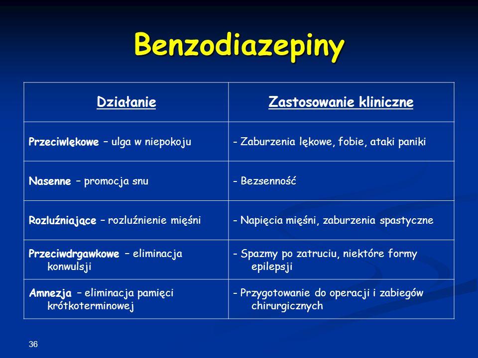 36 Benzodiazepiny DziałanieZastosowanie kliniczne Przeciwlękowe – ulga w niepokoju- Zaburzenia lękowe, fobie, ataki paniki Nasenne – promocja snu- Bez
