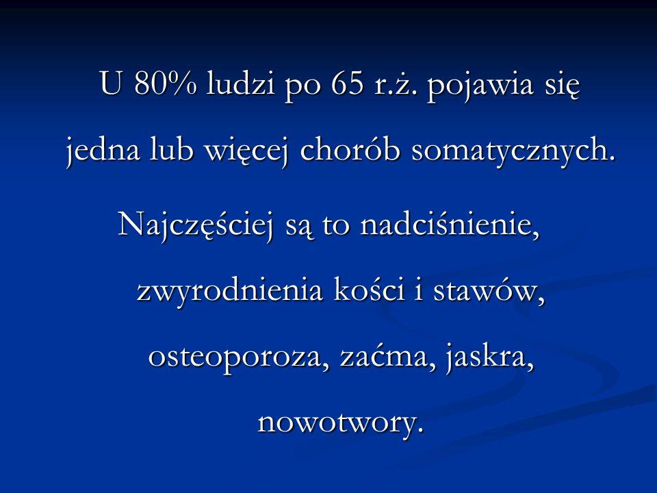 U 80% ludzi po 65 r.ż. pojawia się jedna lub więcej chorób somatycznych. U 80% ludzi po 65 r.ż. pojawia się jedna lub więcej chorób somatycznych. Najc
