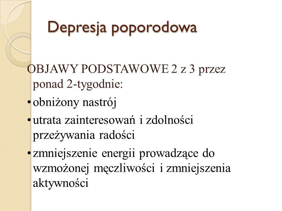 Depresja poporodowa OBJAWY PODSTAWOWE 2 z 3 przez ponad 2-tygodnie: obniżony nastrój utrata zainteresowań i zdolności przeżywania radości zmniejszenie