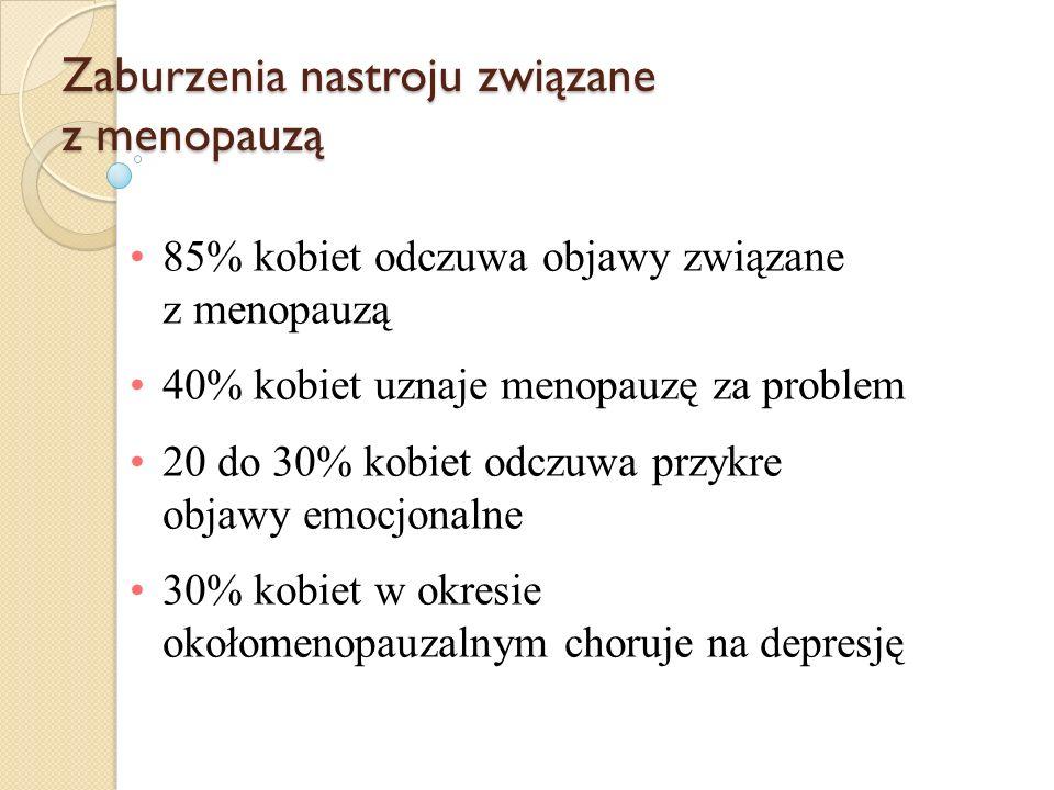 Zaburzenia nastroju związane z menopauzą 85% kobiet odczuwa objawy związane z menopauzą 40% kobiet uznaje menopauzę za problem 20 do 30% kobiet odczuw