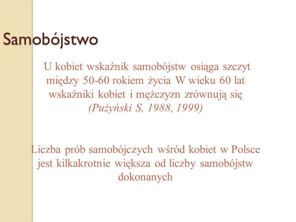 U kobiet wskaźnik samobójstw osiąga szczyt między 50-60 rokiem życia W wieku 60 lat wskaźniki kobiet i mężczyzn zrównują się (Pużyński S, 1988, 1999) Liczba prób samobójczych wśród kobiet w Polsce jest kilkakrotnie większa od liczby samobójstw dokonanych Samobójstwo