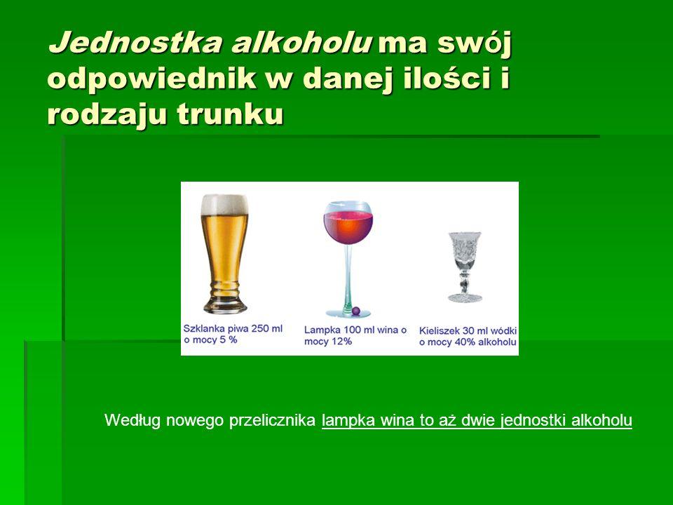 Jednostka alkoholu ma sw ó j odpowiednik w danej ilości i rodzaju trunku Według nowego przelicznika lampka wina to aż dwie jednostki alkoholu