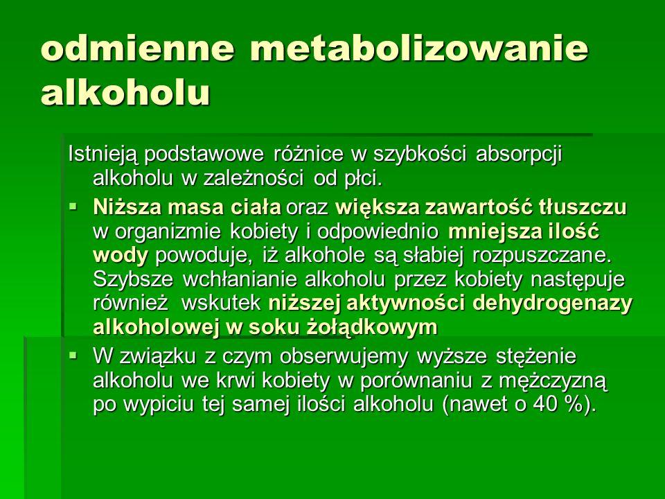 odmienne metabolizowanie alkoholu na spowolnienie metabolizmu alkoholu wpływa przyjmowanie doustnych środków antykoncepcyjnych: alkohol wówczas dłużej krąży we krwi na spowolnienie metabolizmu alkoholu wpływa przyjmowanie doustnych środków antykoncepcyjnych: alkohol wówczas dłużej krąży we krwi kobiety, które wypijają 3 lub więcej standardowych drinków dziennie, doświadczają takich samych szkód zdrowotnych jak mężczyźni pijący trzykrotnie więcej kobiety, które wypijają 3 lub więcej standardowych drinków dziennie, doświadczają takich samych szkód zdrowotnych jak mężczyźni pijący trzykrotnie więcej