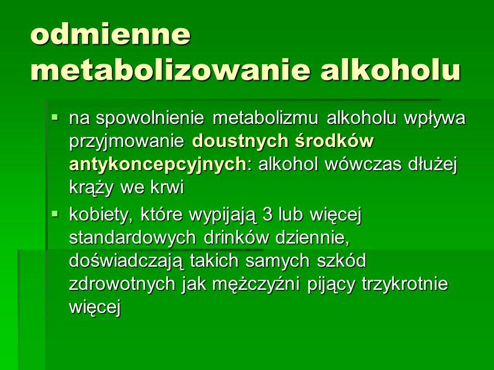 odmienne metabolizowanie alkoholu na spowolnienie metabolizmu alkoholu wpływa przyjmowanie doustnych środków antykoncepcyjnych: alkohol wówczas dłużej