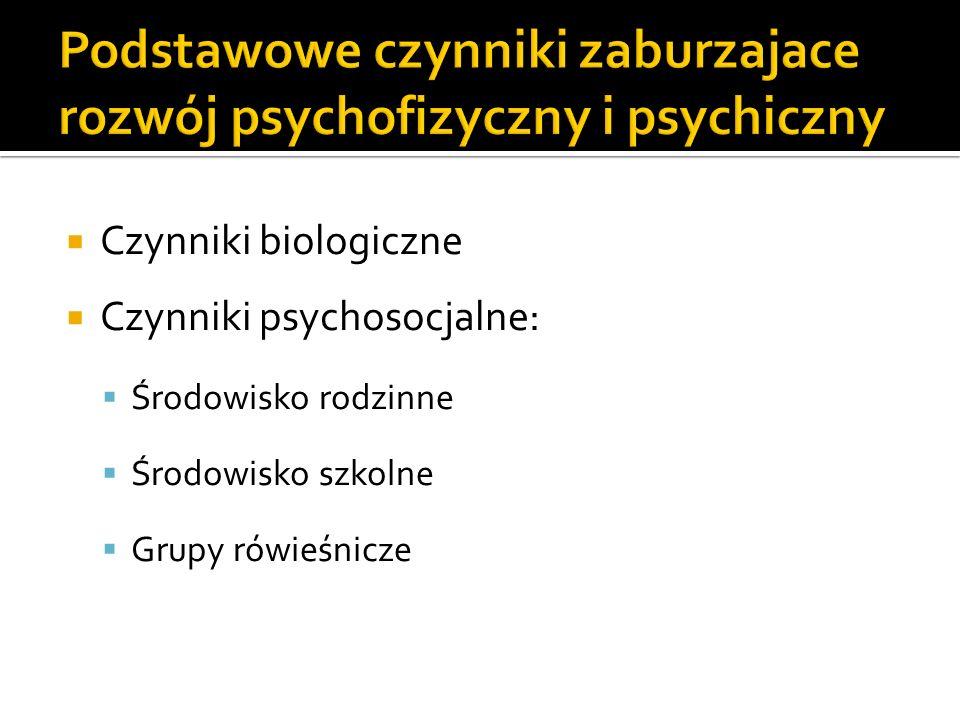 Czynniki biologiczne Czynniki psychosocjalne: Środowisko rodzinne Środowisko szkolne Grupy rówieśnicze