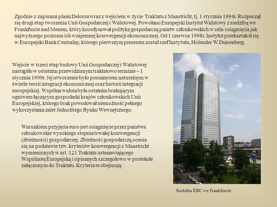 Kryteria konwergencji: *osiągnięcie wysokiego stopnia stabilności cen.