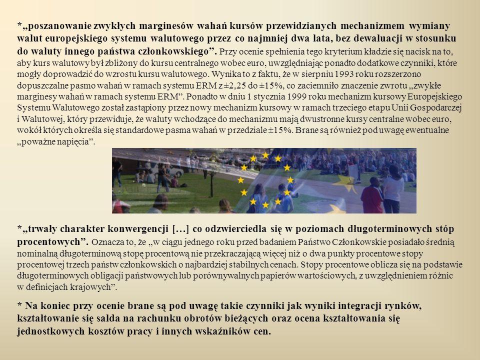 Źródło: Komisja UE, cytowane za Raportem Euro 1999.