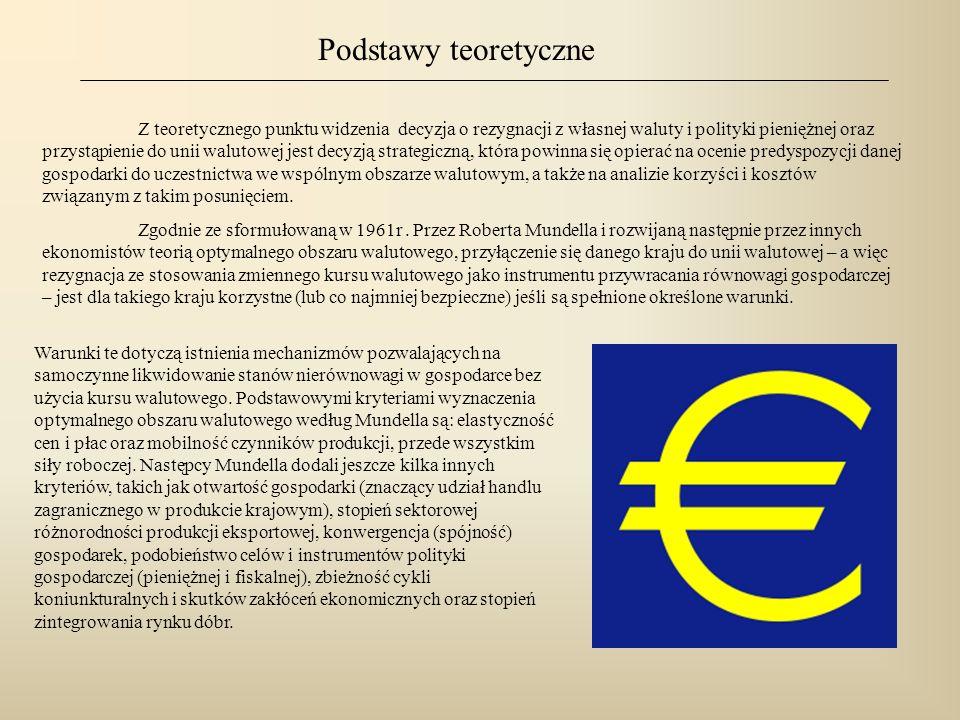 Podstawy teoretyczne Z teoretycznego punktu widzenia decyzja o rezygnacji z własnej waluty i polityki pieniężnej oraz przystąpienie do unii walutowej