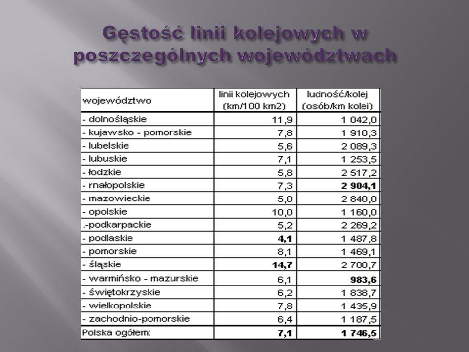 W Polsce mamy infrastrukturę kolejową na przyzwoitym, europejskim poziomie pod względem ilości i gęstości linii.